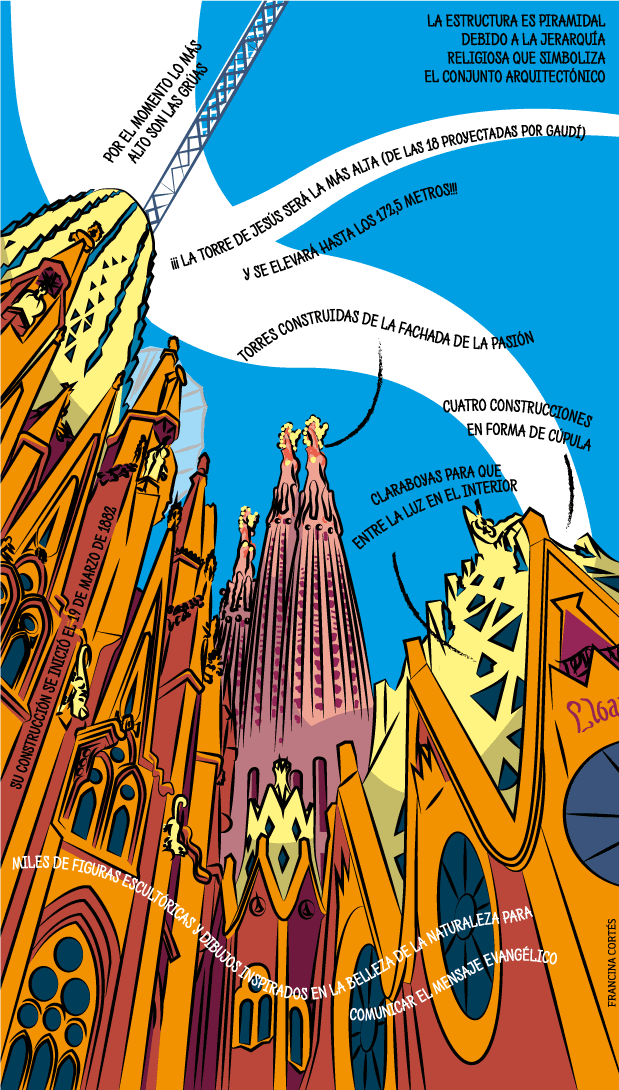 La Sagrada Família, desde mis 1,59 metros
