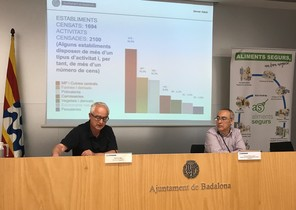 Un 60% dels establiments alimentaris de Badalona estan en risc mitjà per a la salut