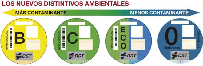 Los distintivos ambientales de la DGT para vehículos