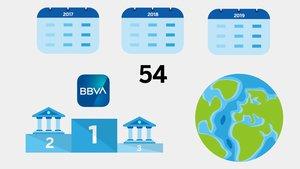 La 'app' de BBVA repite como la mejor del mundo por tercer año consecutivo