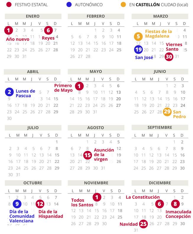 Calendario laboral de Castellón del 2018.