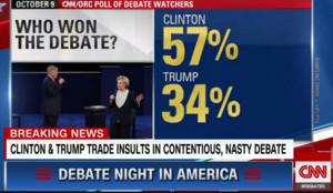 Encuesta de la CNN.