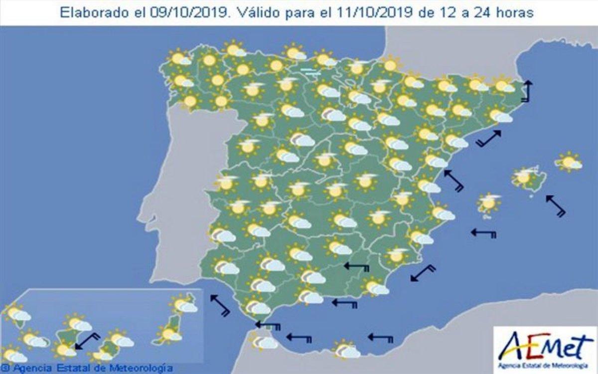 Gráfico del clima en las comunidades autónomas.