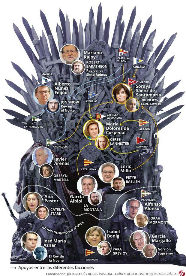 Juego de tronos en el PP