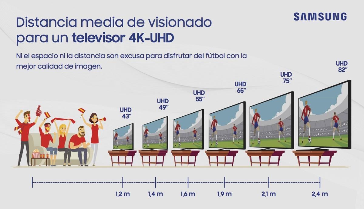Distancias recomendadas para ver los partidos de fútbol en grandes pantallas