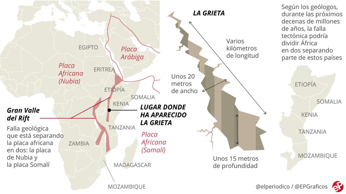 Grieta en kenia frica se est dividiendo en dos mapa - El tiempo en el valles oriental ...