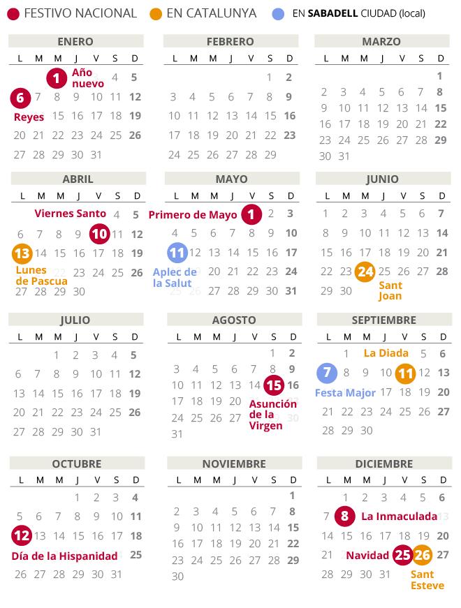 Calendario laboral de Sabadell del 2020.