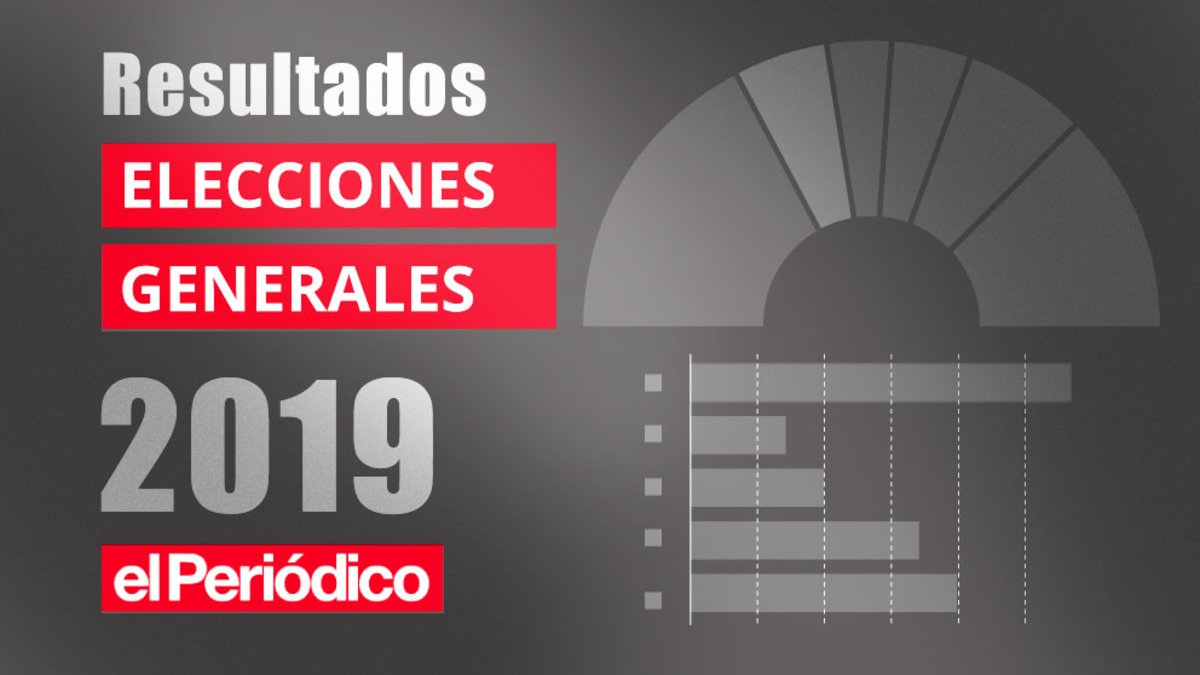 Resultados de las elecciones generales de noviembre 2019 en Los Olmos - El Periódico
