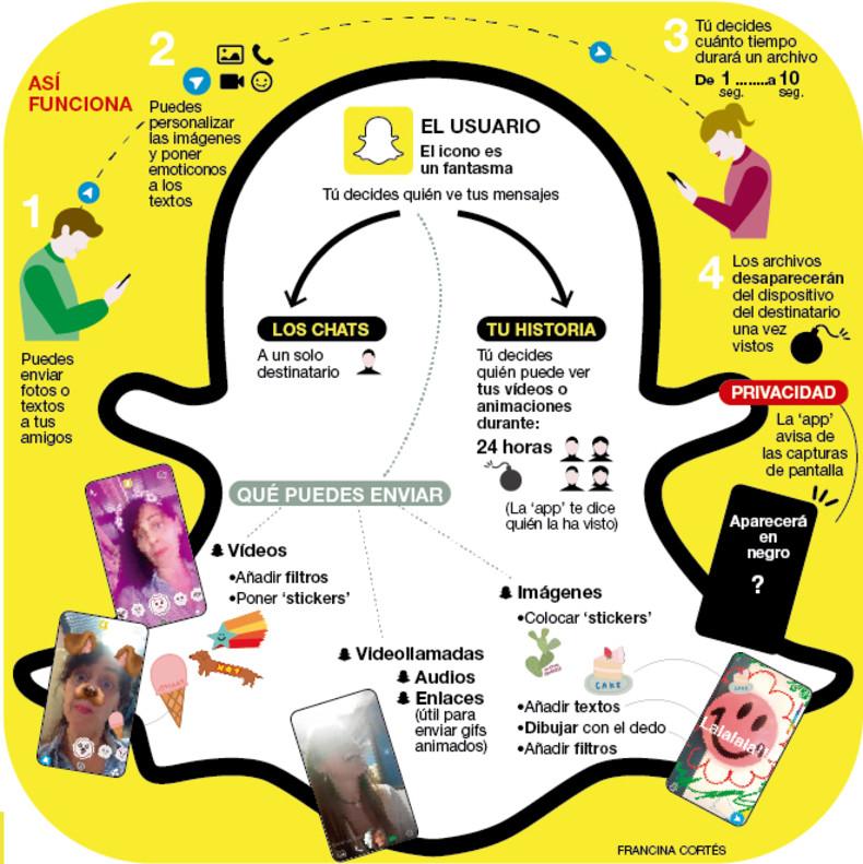 Snapchat para no iniciados