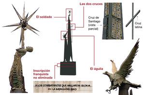 Tortosa vota este sábado si retira el monumento franquista del Ebre