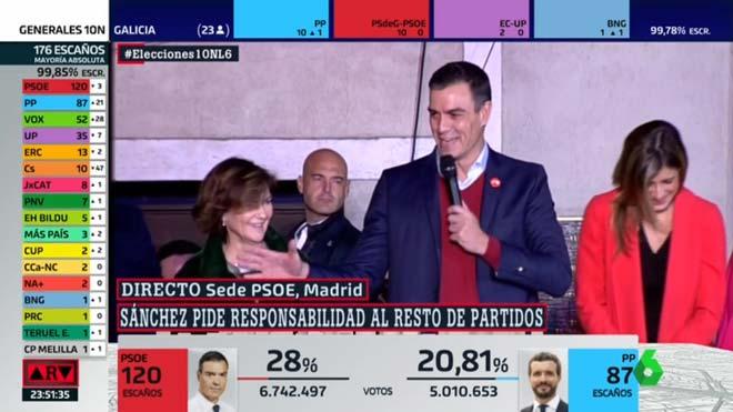 Pedro Sánchez, en el balcón de Ferraz