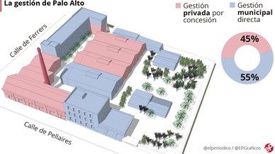 Las empresas solo podrán instalarse en Palo Alto durante 10 años