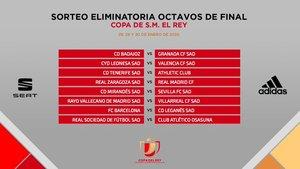 Los emparejamientos de octavos de final de la Copa del Rey.