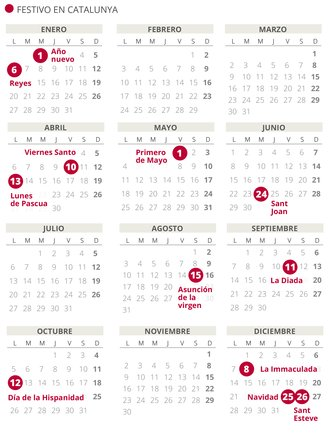 Calendario laboral de Catalunya del 2020.