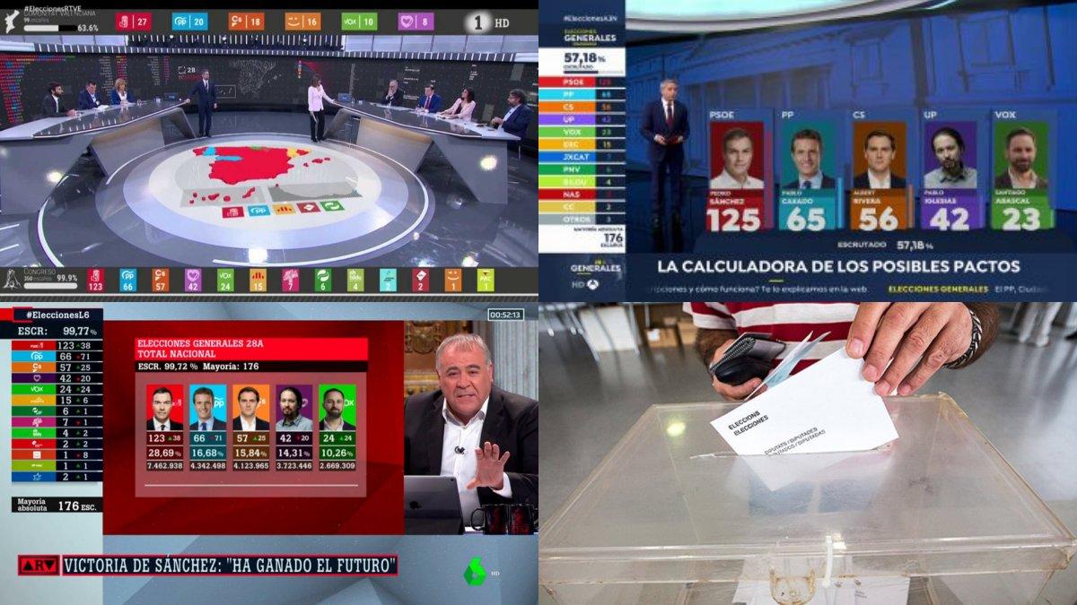 La cobertura de las cadenas para las elecciones de este domingo.