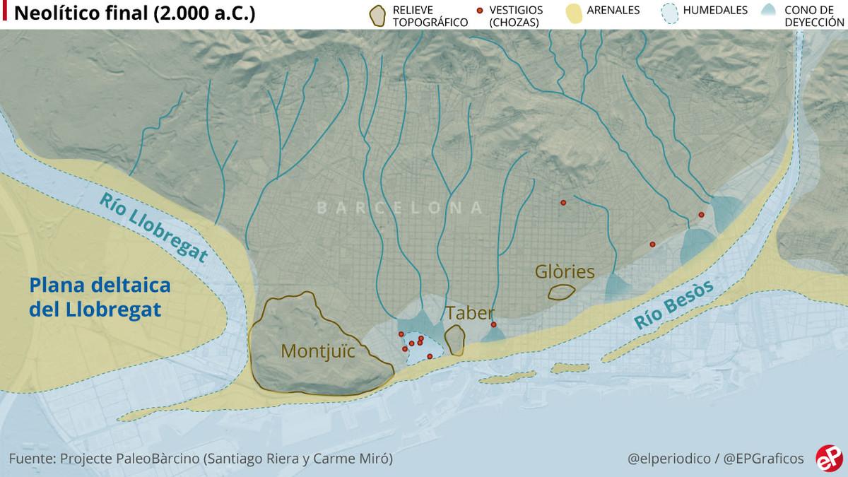 La línea de costa en Barcelona en el año 2.000 antes de Cristo, según la hipótesis del proyecto PaleoBarcino.