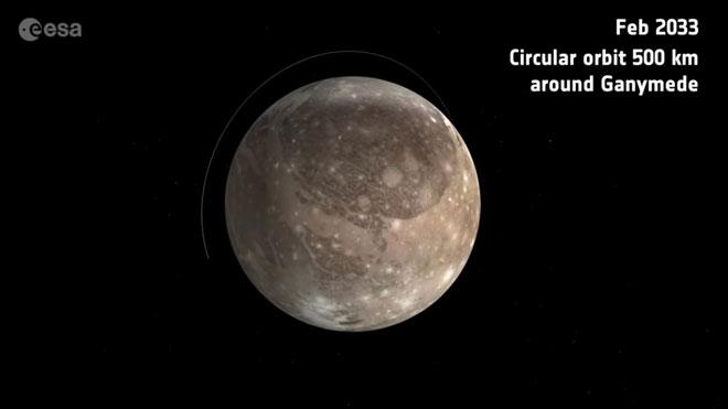 Misión Odisea Júpiter.