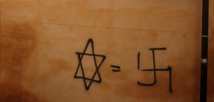 El nou antisemitisme