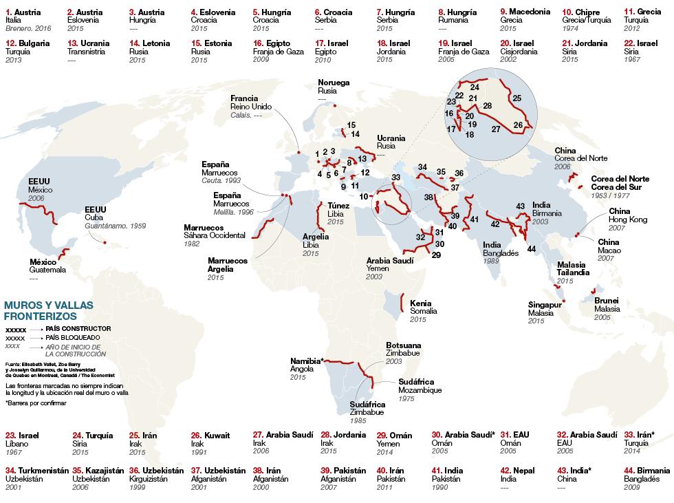 Mapamundo de los muros y vallas en las fronteras