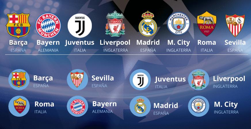 Sorteo de los cuartos de la Champions 2018, en directo online (ES)